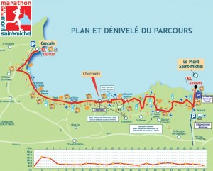 7_Plan_parcours_marathon_26_06_2013-300x241